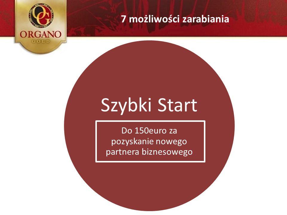 Do 150euro za pozyskanie nowego partnera biznesowego