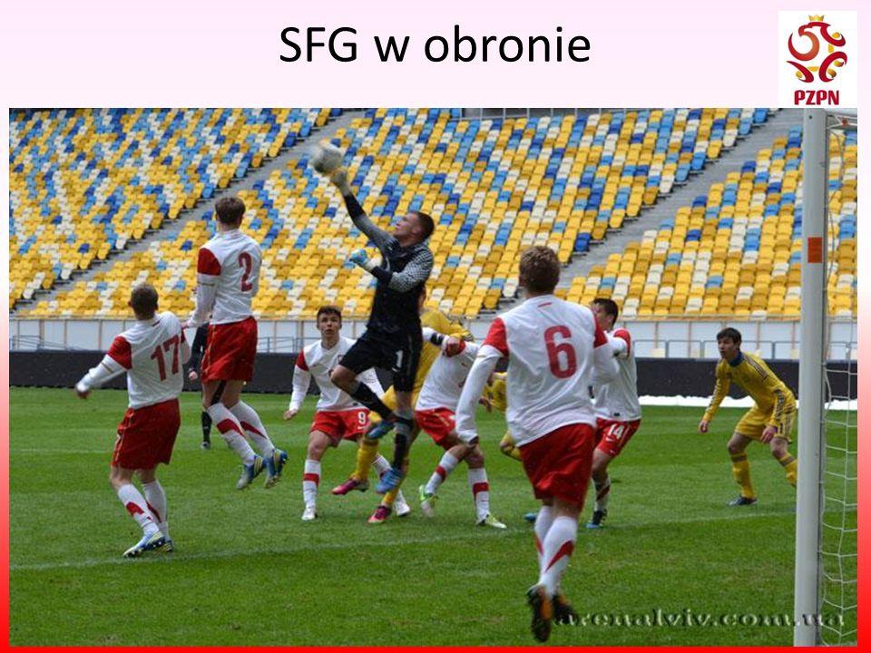 SFG w obronie