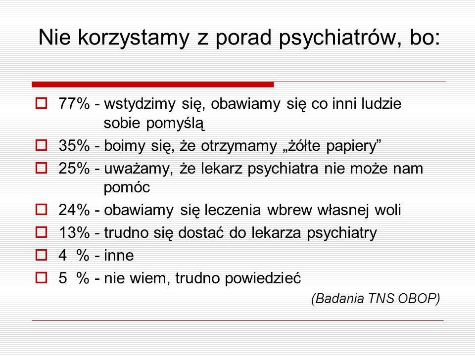 Nie korzystamy z porad psychiatrów, bo: