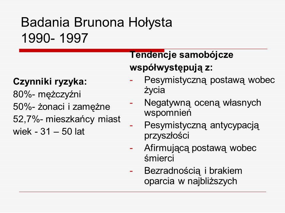 Badania Brunona Hołysta 1990- 1997