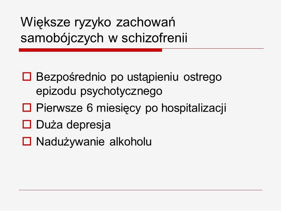 Większe ryzyko zachowań samobójczych w schizofrenii