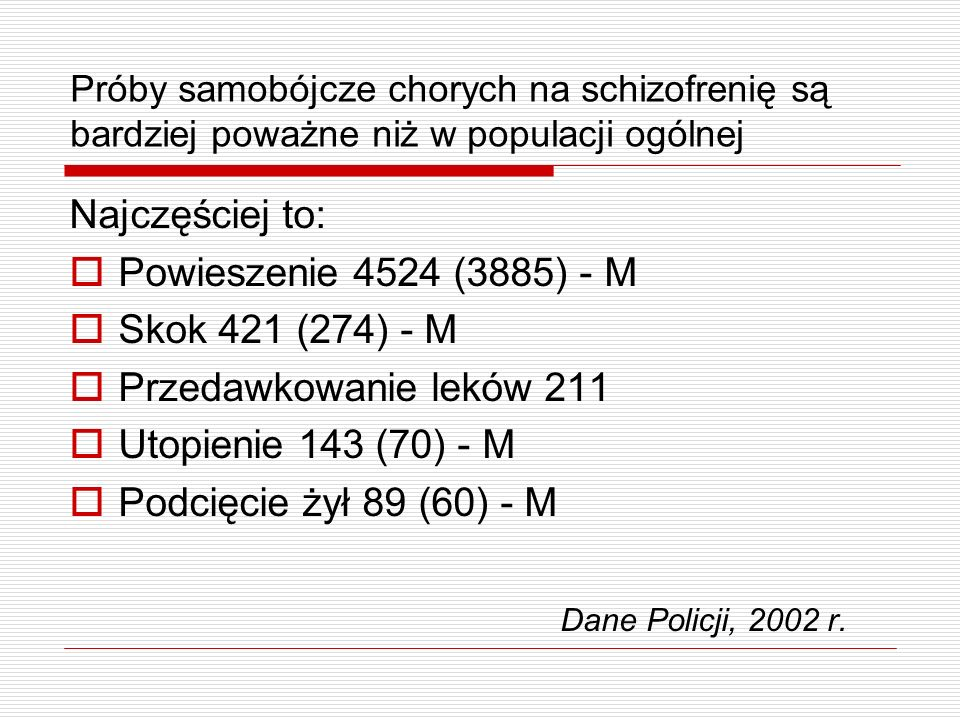 Najczęściej to: Powieszenie 4524 (3885) - M Skok 421 (274) - M