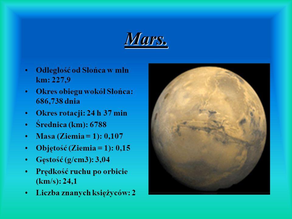 Mars. Odległość od Słońca w mln km: 227,9
