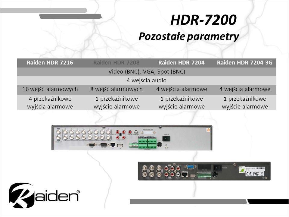 HDR-7200 Pozostałe parametry
