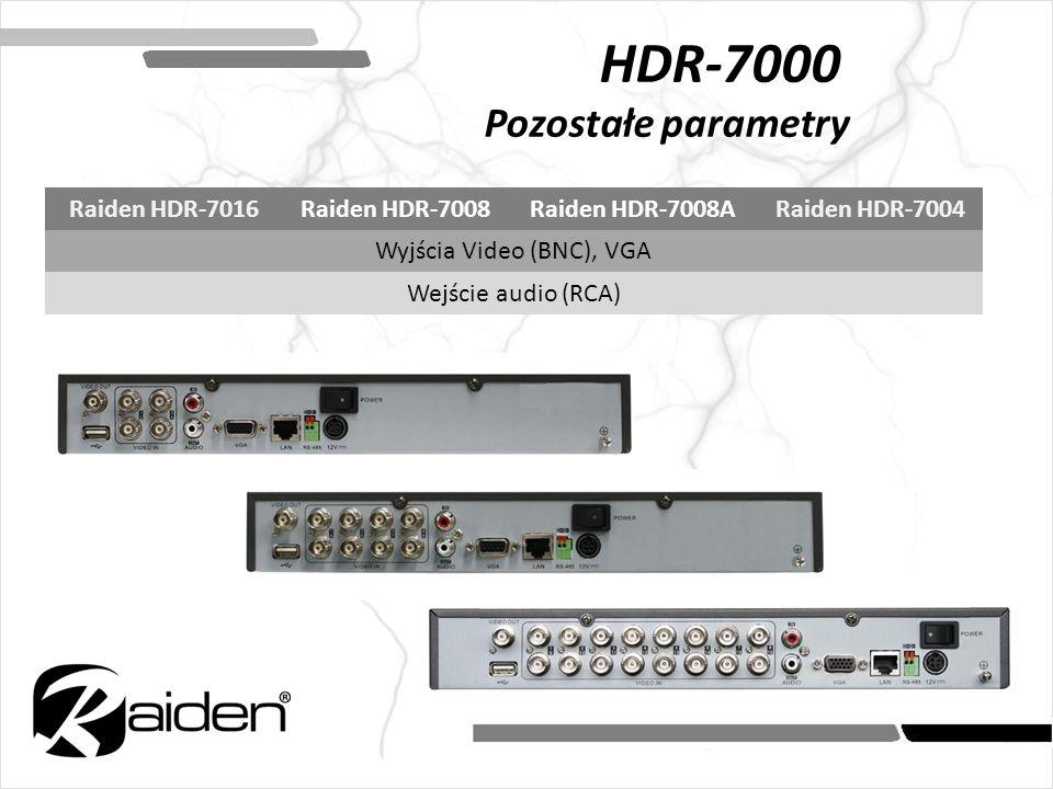HDR-7000 Pozostałe parametry