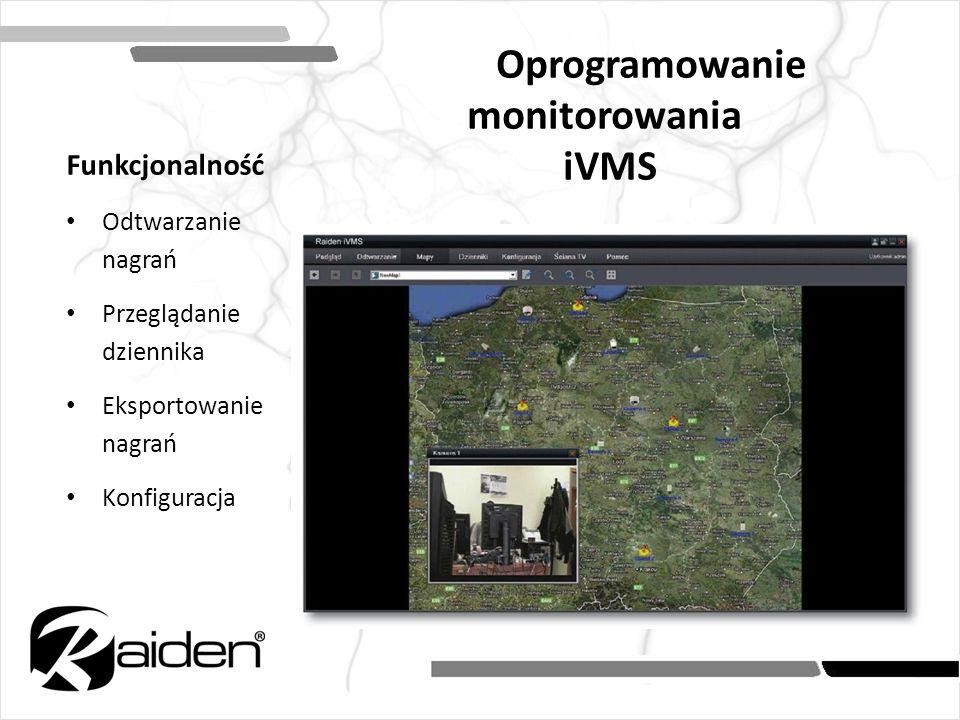 Oprogramowanie monitorowania iVMS Funkcjonalność Odtwarzanie nagrań