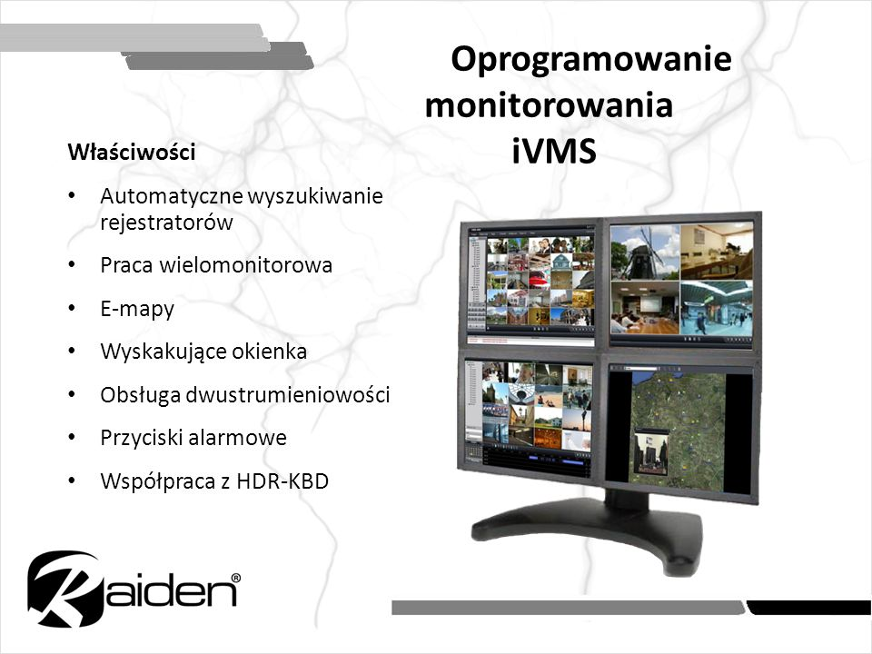 Oprogramowanie monitorowania iVMS Właściwości