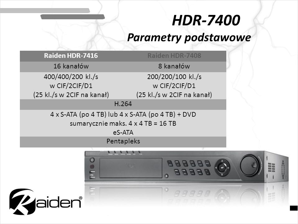 HDR-7400 Parametry podstawowe