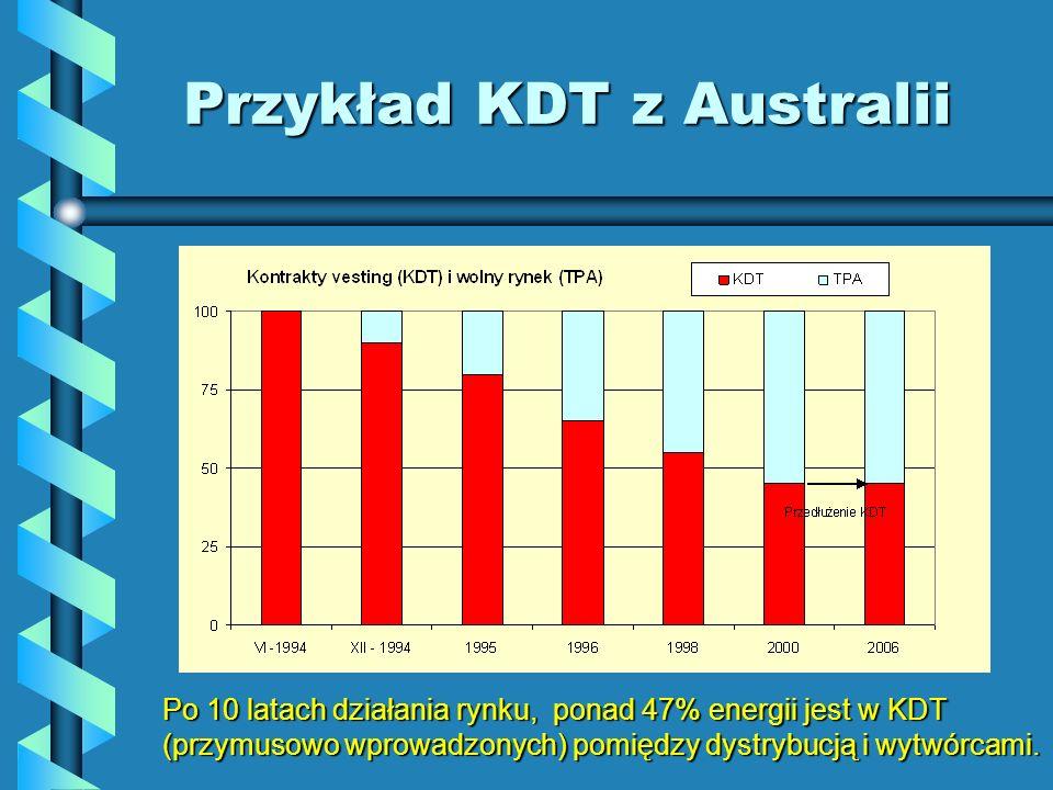 Przykład KDT z Australii