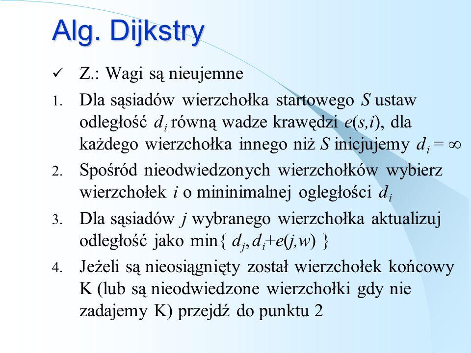 Alg. Dijkstry Z.: Wagi są nieujemne