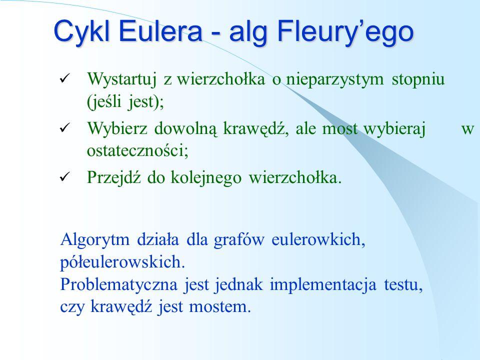 Cykl Eulera - alg Fleury'ego
