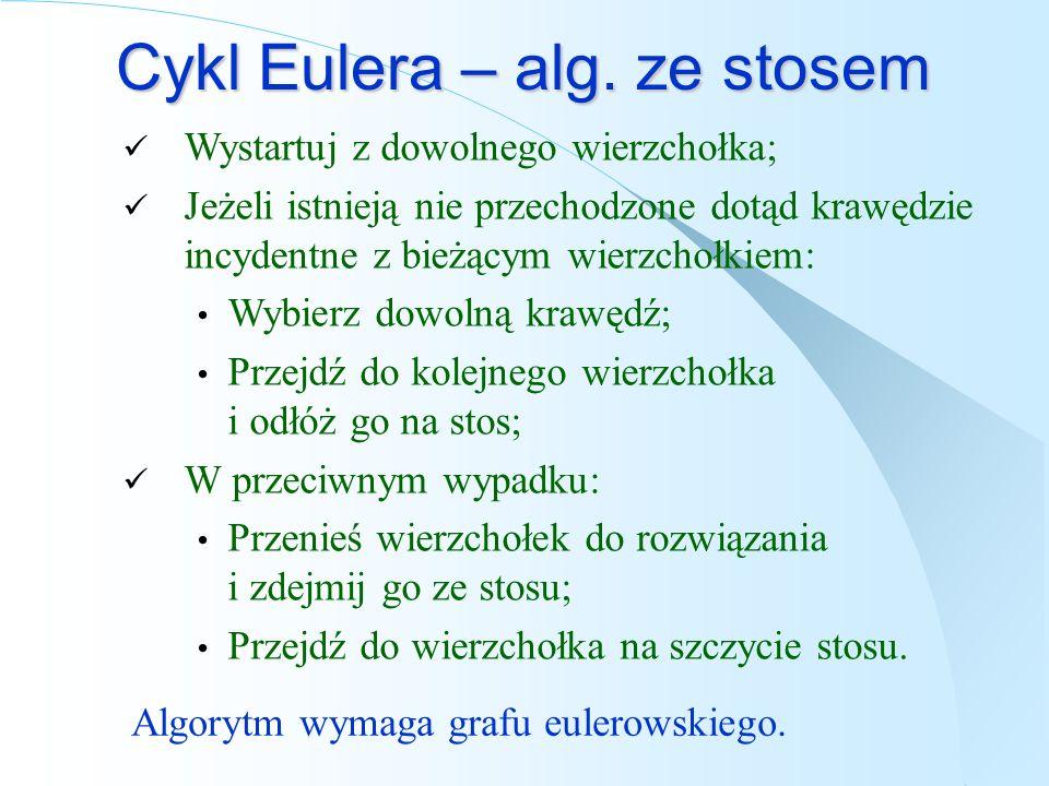 Cykl Eulera – alg. ze stosem