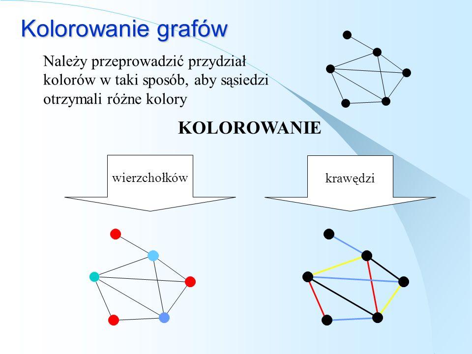 Kolorowanie grafów KOLOROWANIE