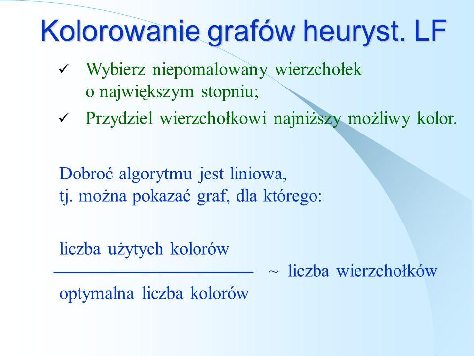 Kolorowanie grafów heuryst. LF