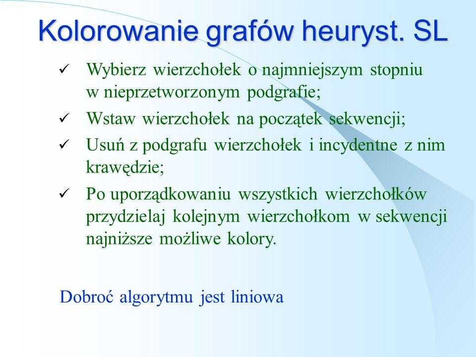 Kolorowanie grafów heuryst. SL