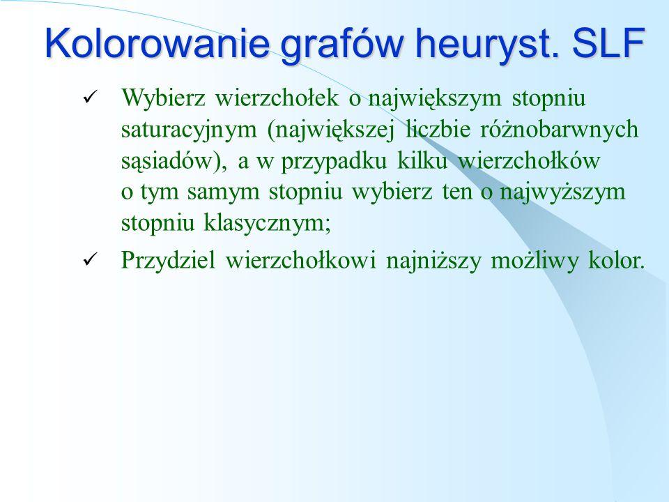 Kolorowanie grafów heuryst. SLF