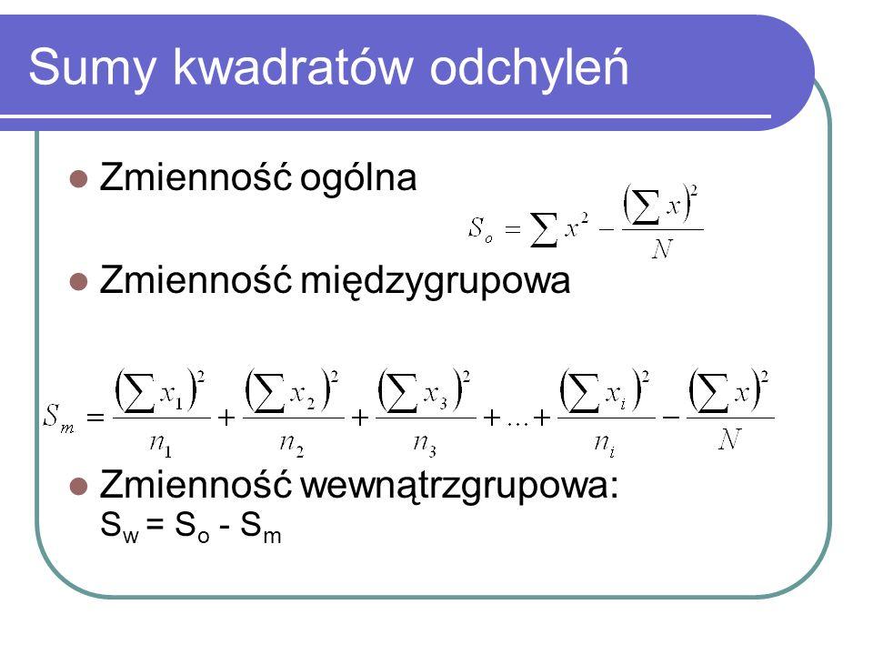 Sumy kwadratów odchyleń
