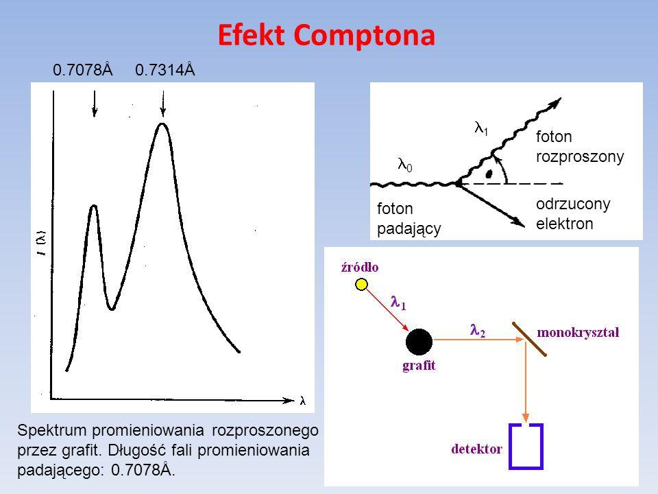 Efekt Comptona 0.7078Å 0.7314Å 1 foton rozproszony 0