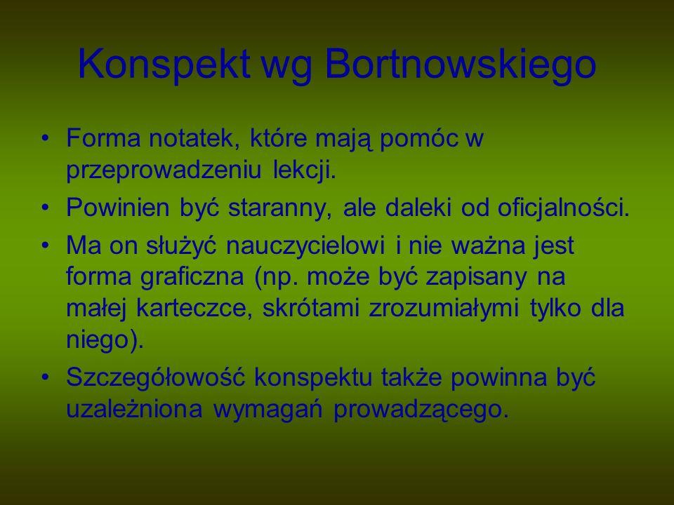 Konspekt wg Bortnowskiego