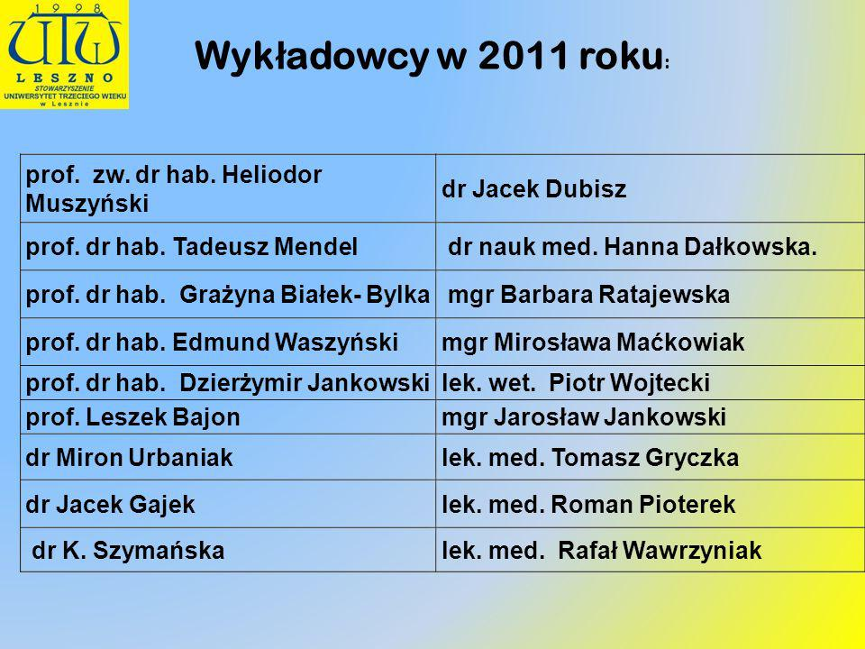 Wykładowcy w 2011 roku: prof. zw. dr hab. Heliodor Muszyński