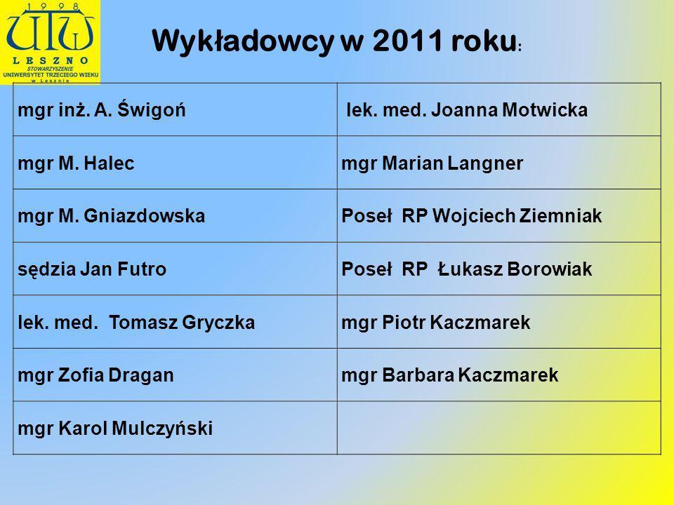Wykładowcy w 2011 roku: mgr inż. A. Świgoń lek. med. Joanna Motwicka