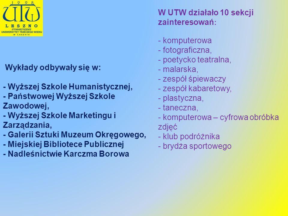 W UTW działało 10 sekcji zainteresowań: