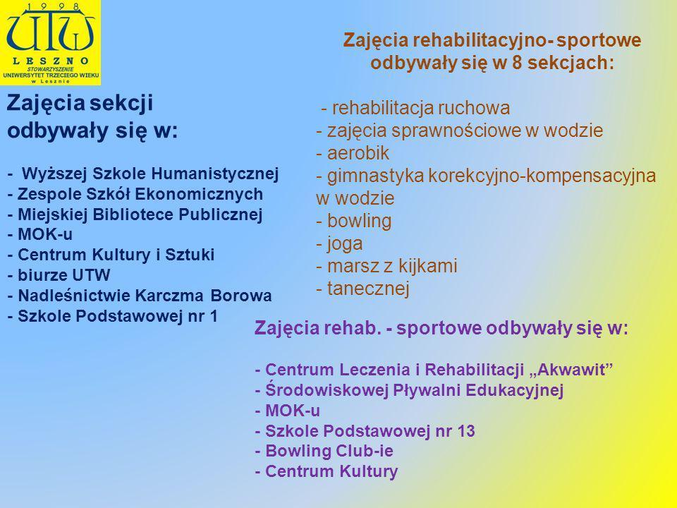 Zajęcia rehabilitacyjno- sportowe odbywały się w 8 sekcjach: