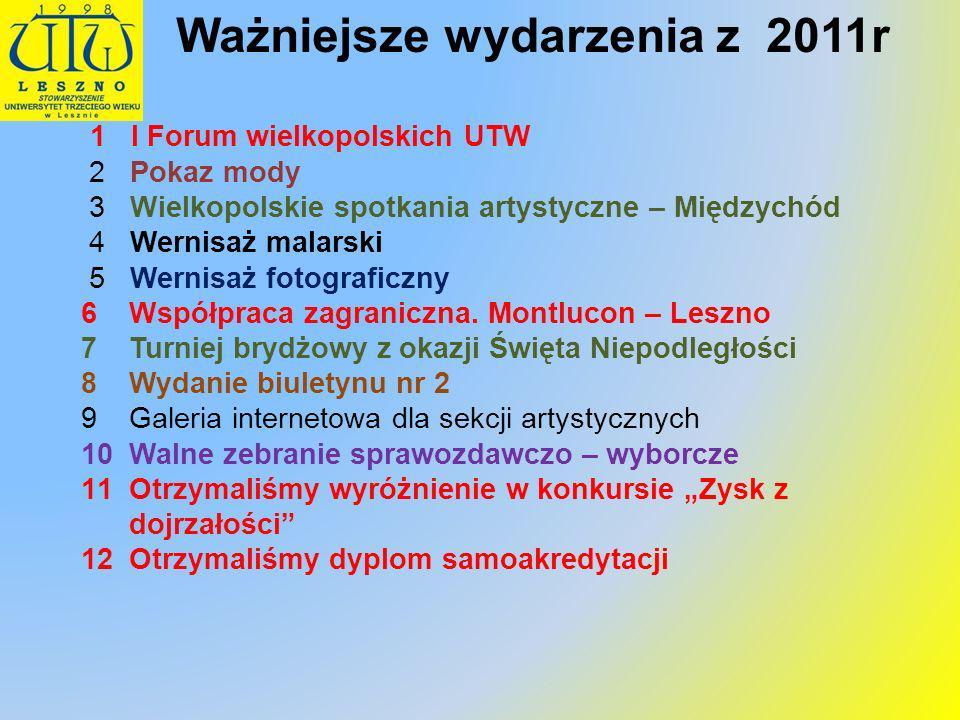 Ważniejsze wydarzenia z 2011r