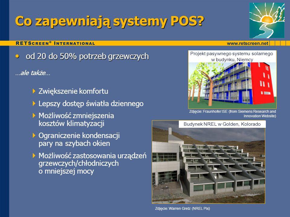 Co zapewniają systemy POS