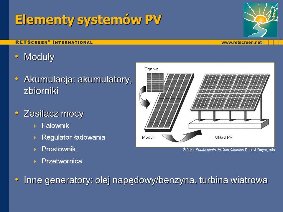 Elementy systemów PV Moduły Akumulacja: akumulatory, zbiorniki