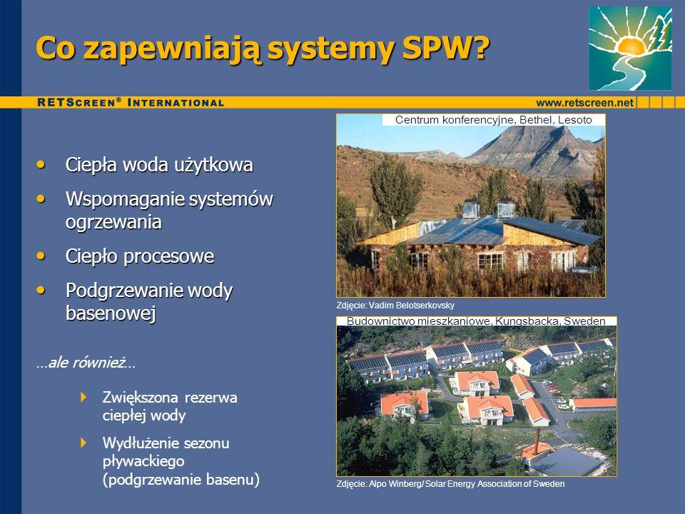 Co zapewniają systemy SPW