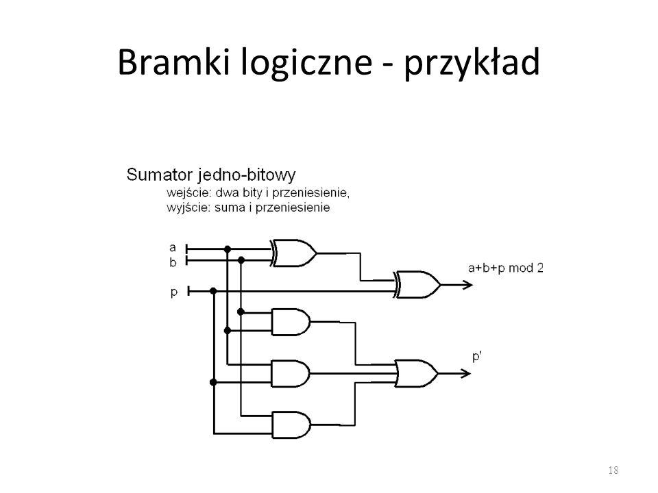 Bramki logiczne - przykład