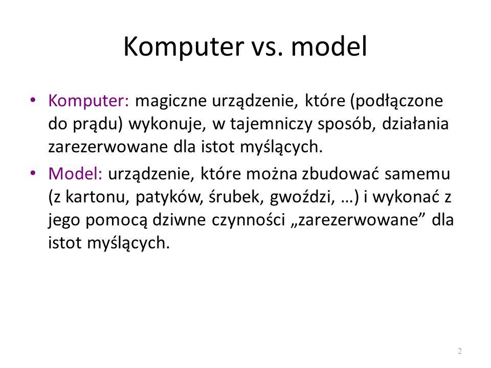Komputer vs. model
