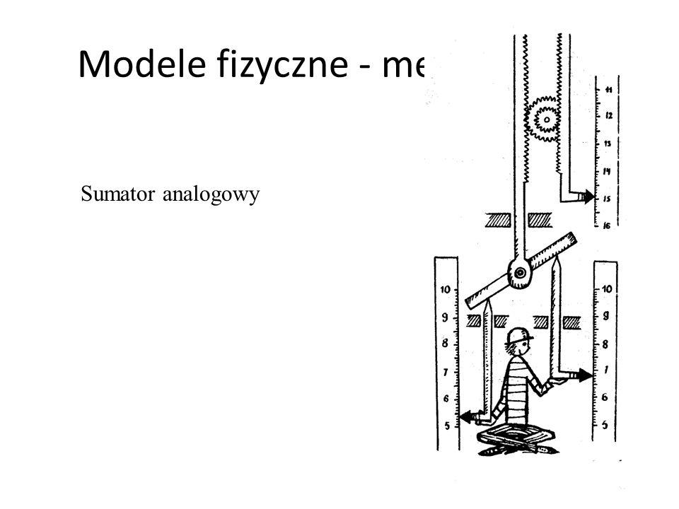 Modele fizyczne - mechaniczne
