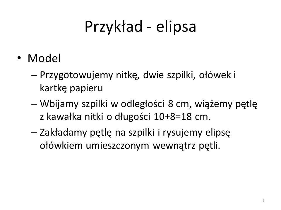 Przykład - elipsa Model
