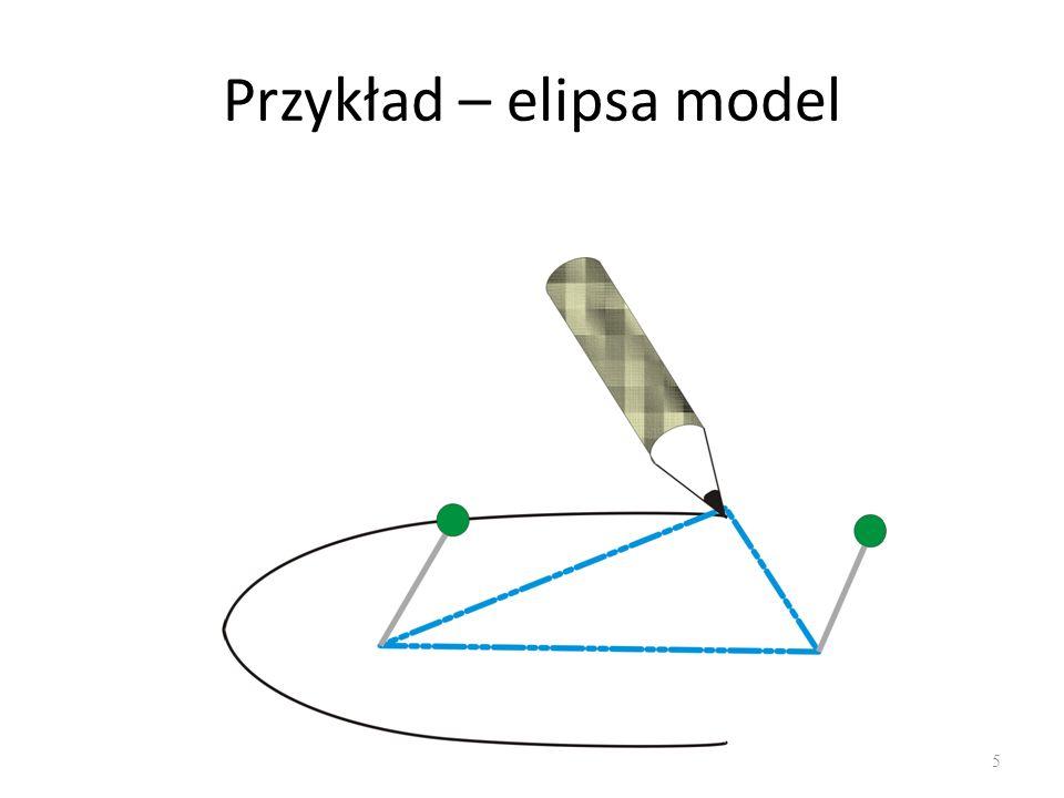 Przykład – elipsa model