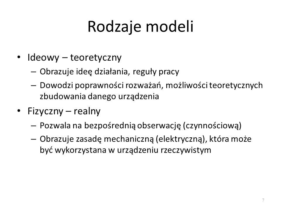 Rodzaje modeli Ideowy – teoretyczny Fizyczny – realny