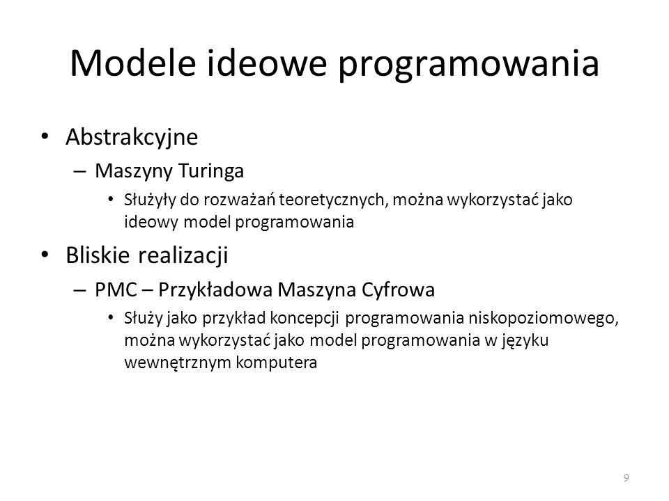 Modele ideowe programowania