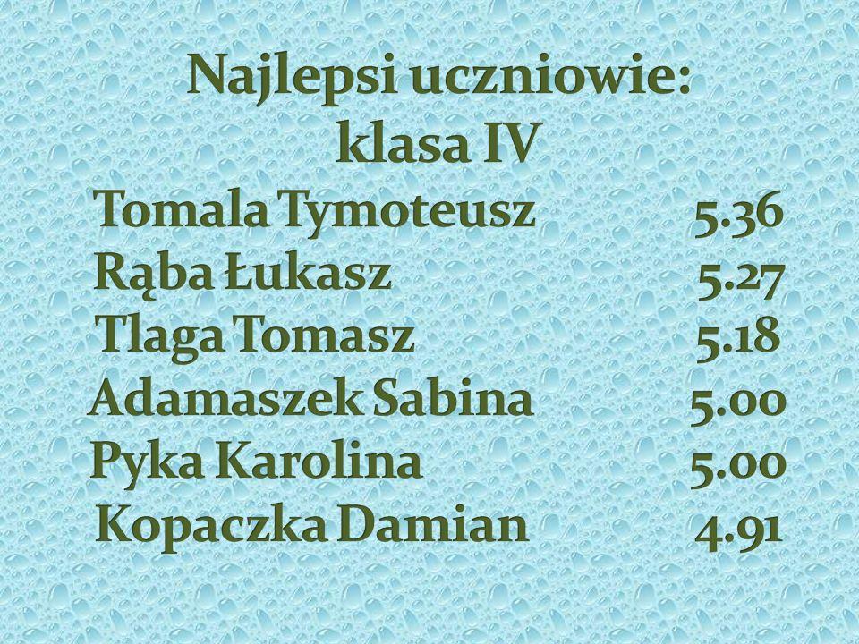Najlepsi uczniowie: klasa IV Tomala Tymoteusz. 5. 36 Rąba Łukasz. 5