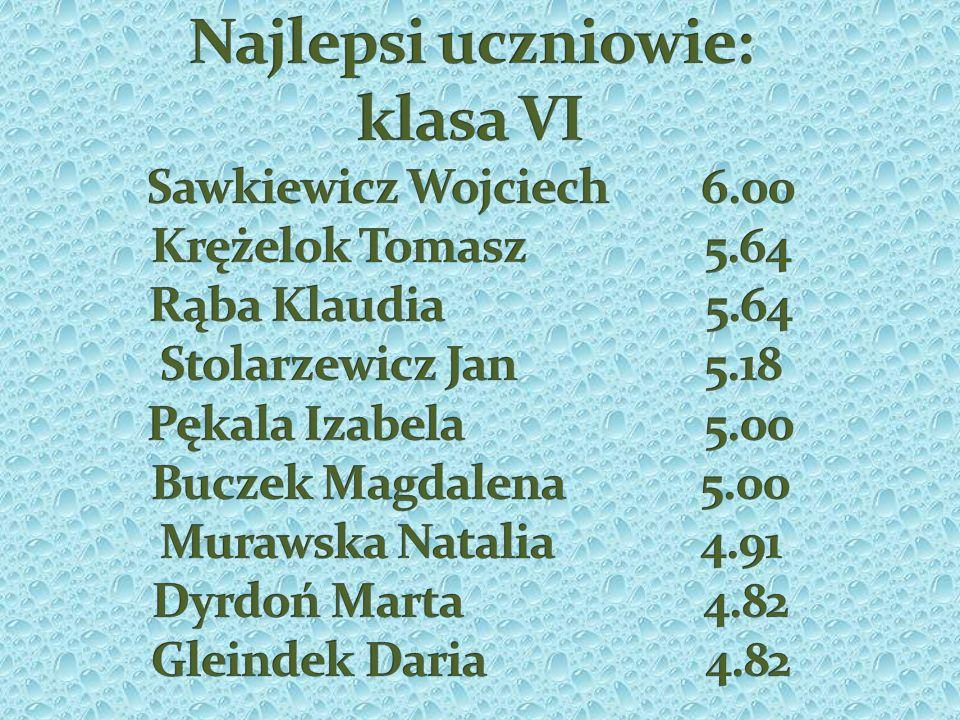 Najlepsi uczniowie: klasa VI Sawkiewicz Wojciech 6