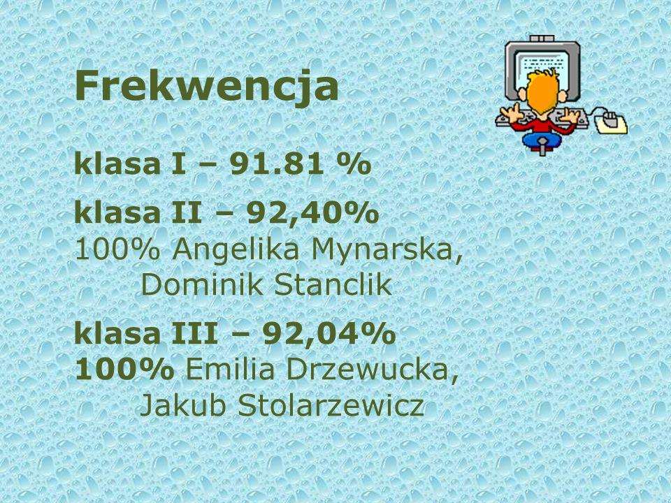 Frekwencja klasa I – 91.81 % klasa II – 92,40% 100% Angelika Mynarska,