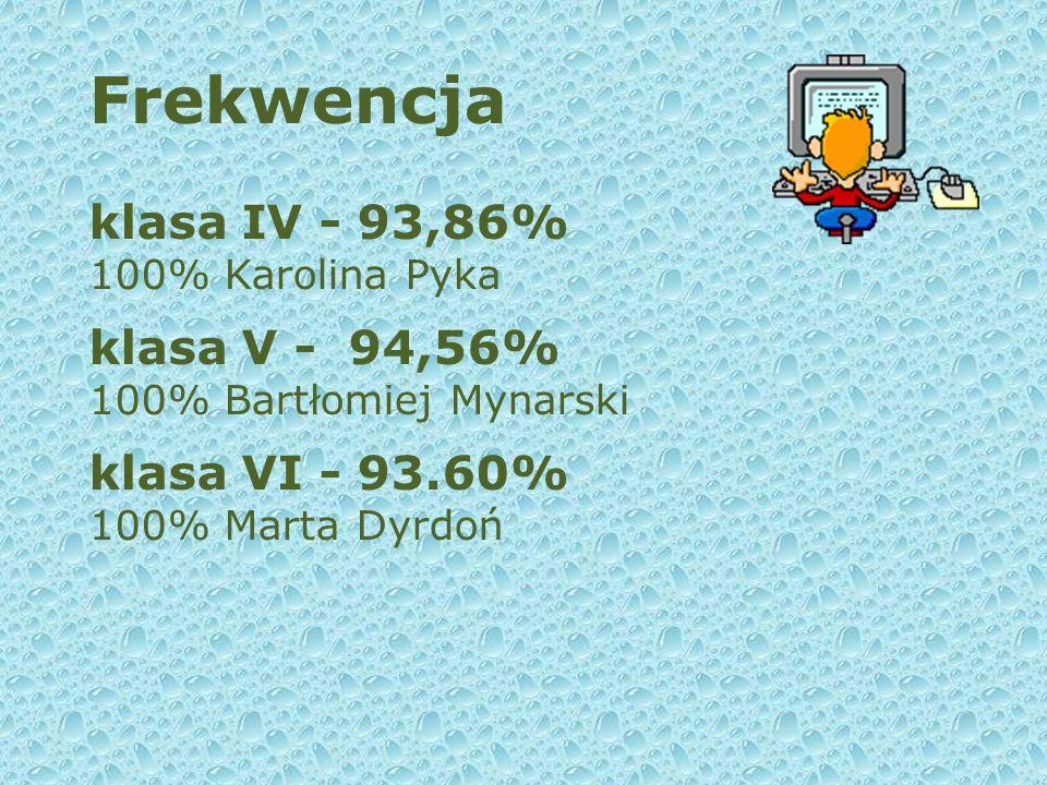 Frekwencja klasa IV - 93,86% klasa V - 94,56% klasa VI - 93.60%