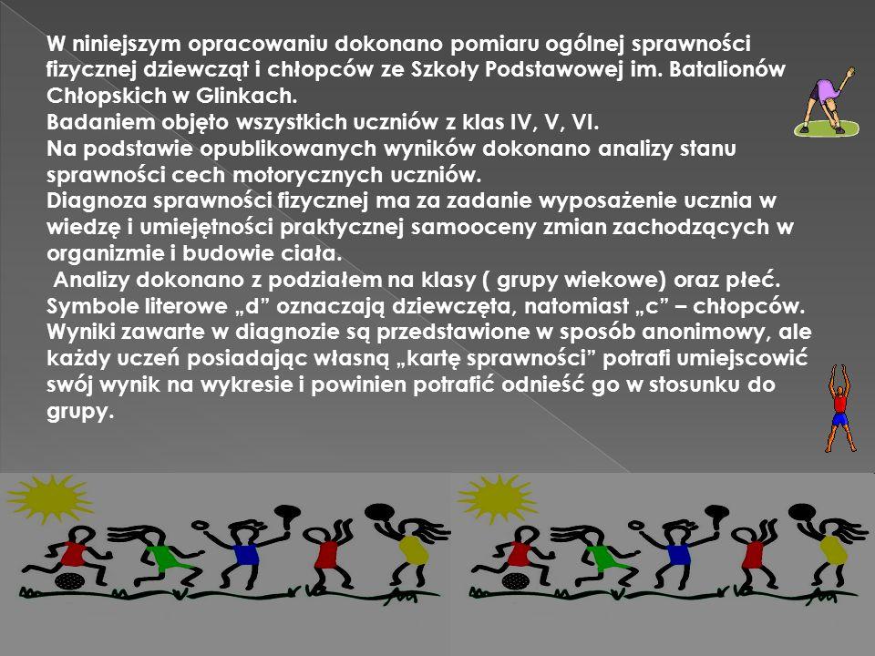 W niniejszym opracowaniu dokonano pomiaru ogólnej sprawności fizycznej dziewcząt i chłopców ze Szkoły Podstawowej im. Batalionów Chłopskich w Glinkach.
