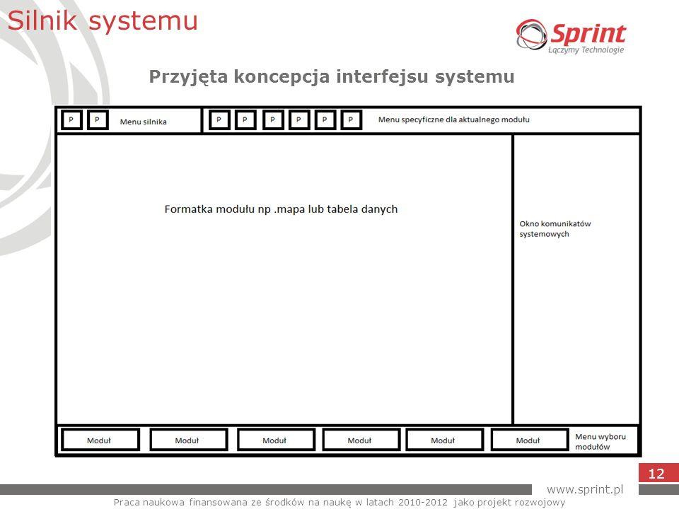 Silnik systemu Przyjęta koncepcja interfejsu systemu 12 www.sprint.pl