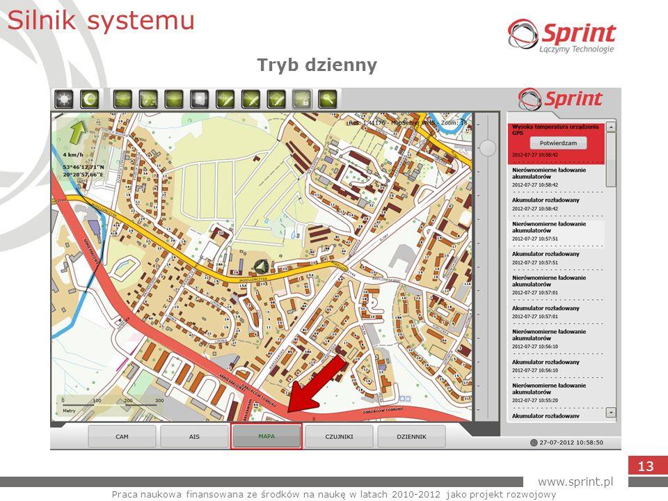 Silnik systemu Tryb dzienny 13 www.sprint.pl