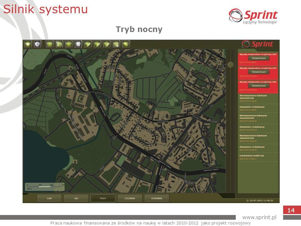 Silnik systemu Tryb nocny 14 www.sprint.pl