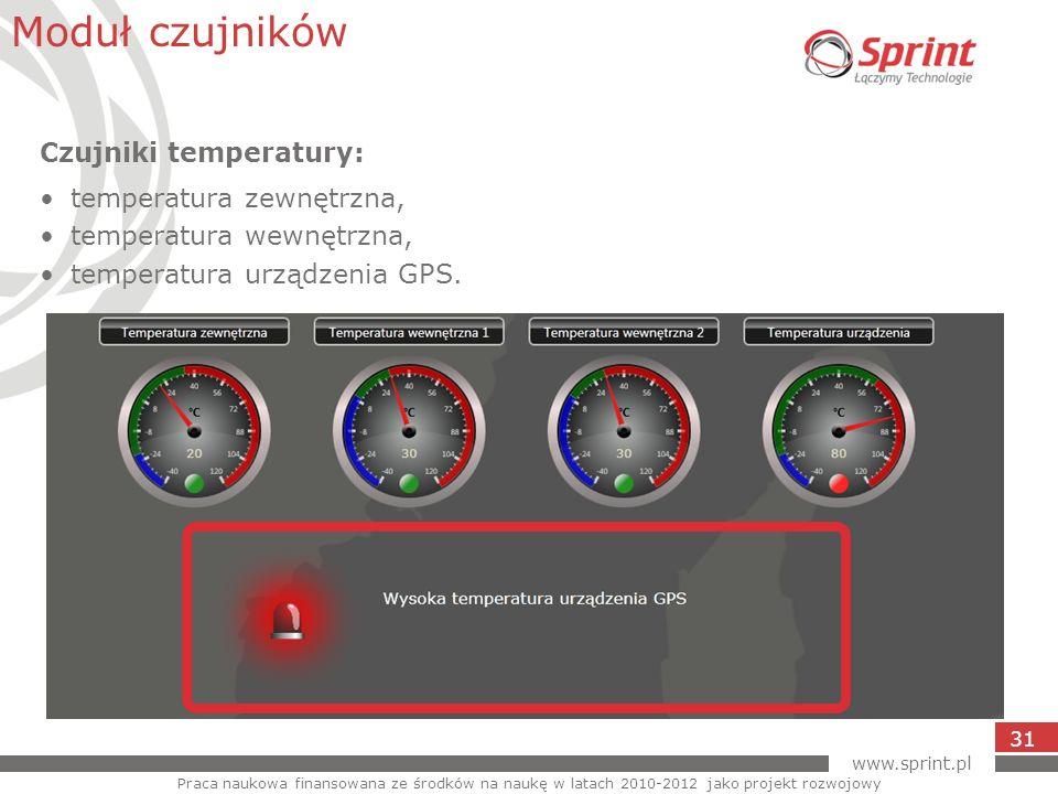 Moduł czujników Czujniki temperatury: temperatura zewnętrzna,