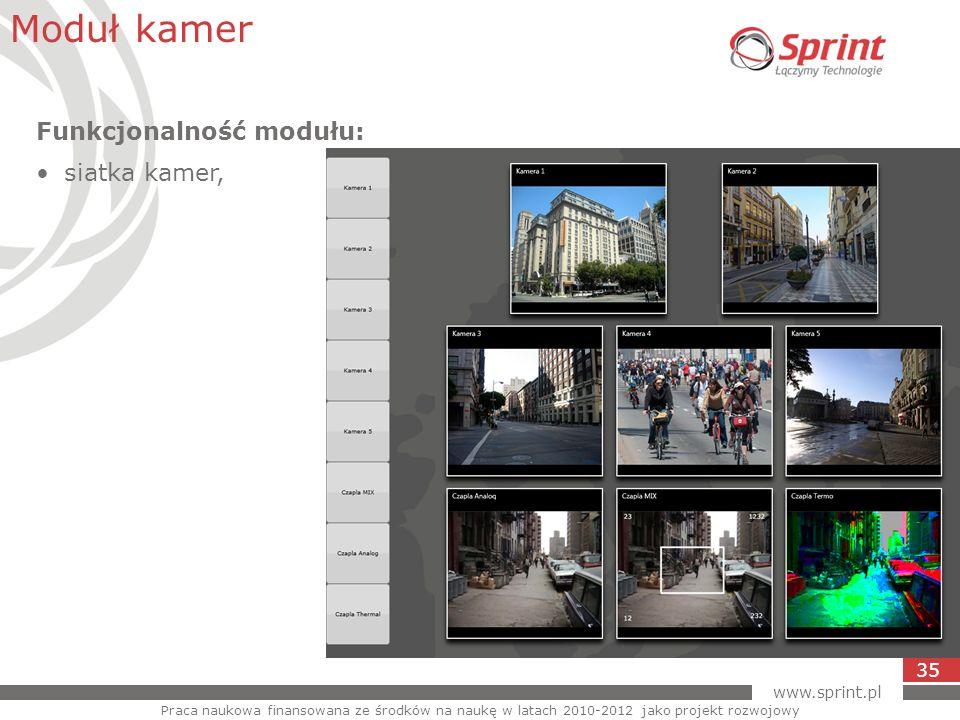 Moduł kamer Funkcjonalność modułu: siatka kamer, 35 www.sprint.pl