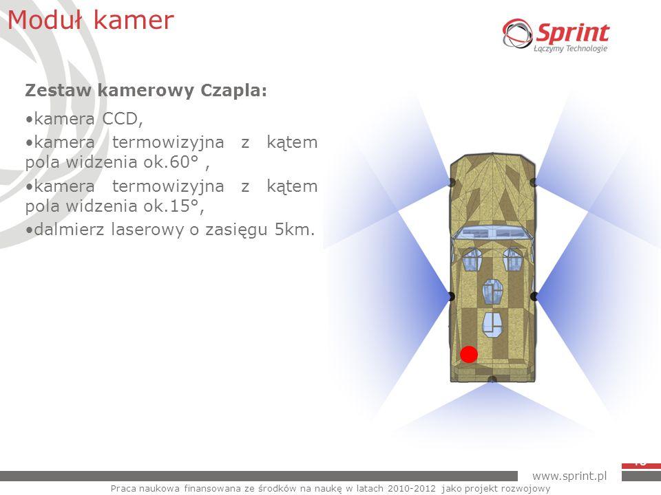 Moduł kamer Zestaw kamerowy Czapla: kamera CCD,