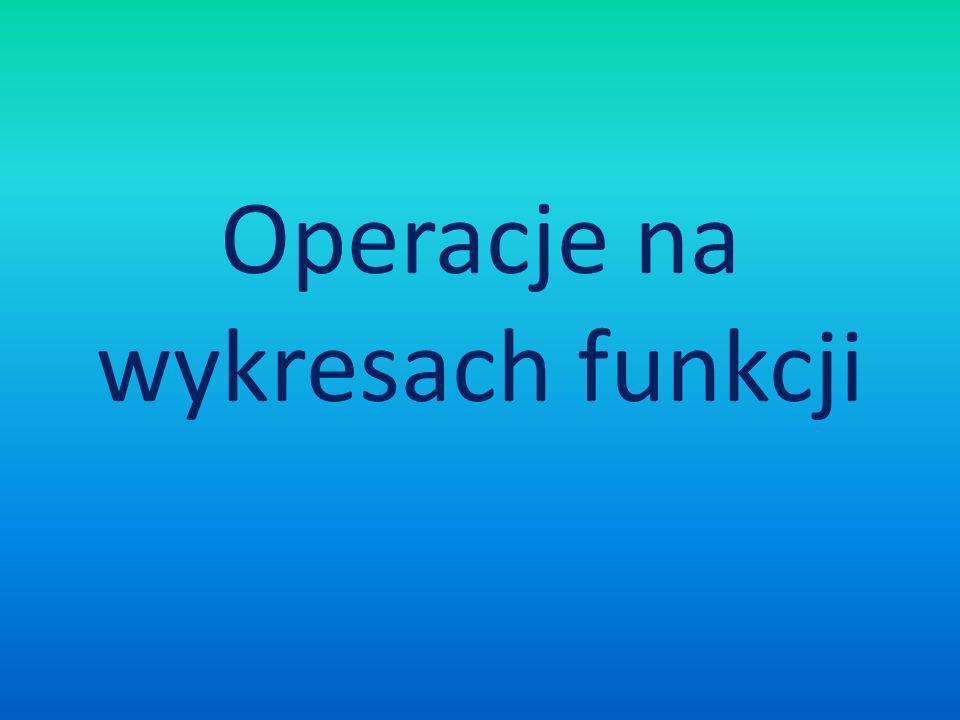 Operacje na wykresach funkcji